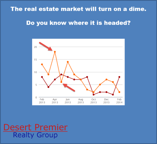 Know Your Real Estate Market