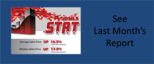 Real Estate Market Statistics March 2014