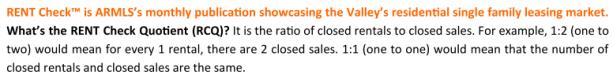 Rental Statistics May 2014 - Phoenix