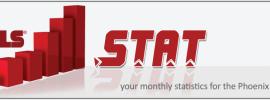 Real Estate Market Statistics May 2015 Phoenix