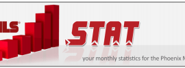 Real Estate Market Statistics November 2015 Phoenix