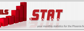 Real Estate Market Statistics January 2016 Phoenix