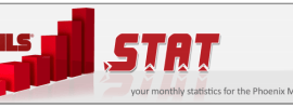 Real Estate Market Statistics February 2016 Phoenix - STAT
