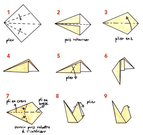 Tuto Spcial Pques Fabriquez Une Poule En Origami Des