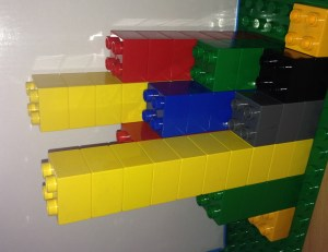 Duplo blocks forming a PRD panel