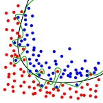#ML concepts – Regularization, a primer