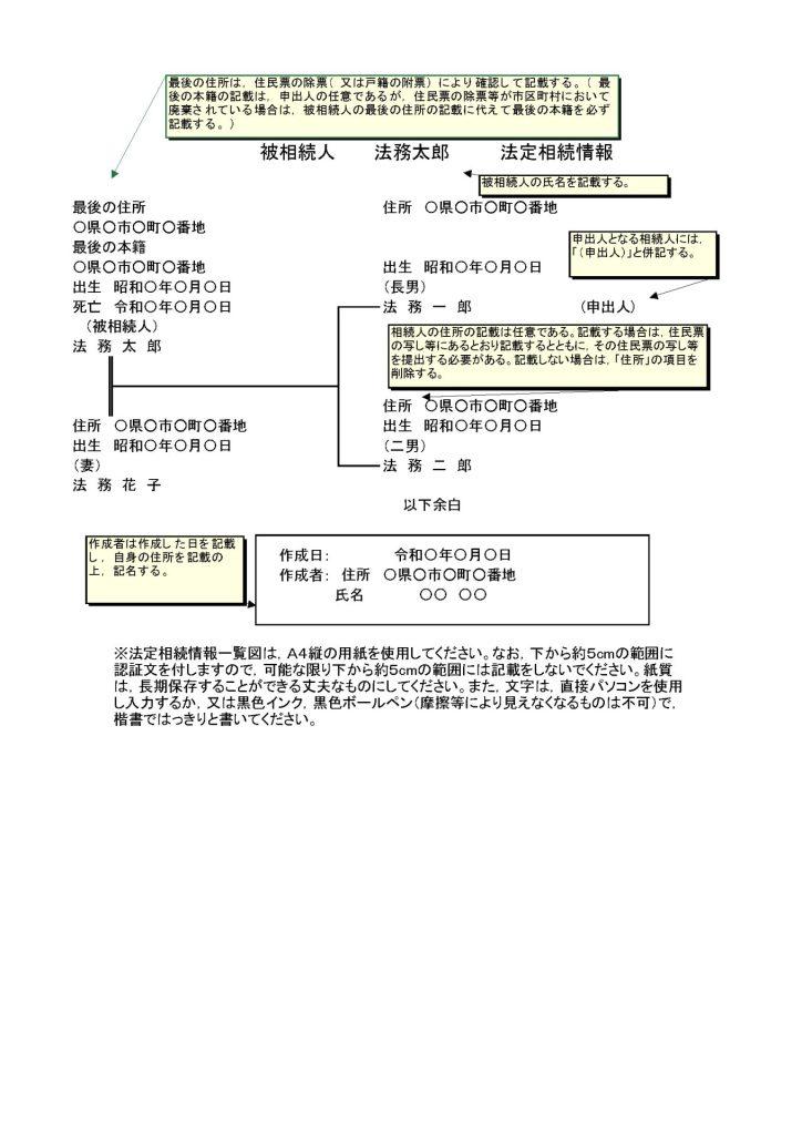 法定相続情報一覧図 子2人の記入例