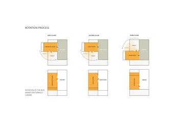 Sharifi-ha House by nextoffice - Rotation Process
