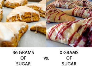 SugarComparison