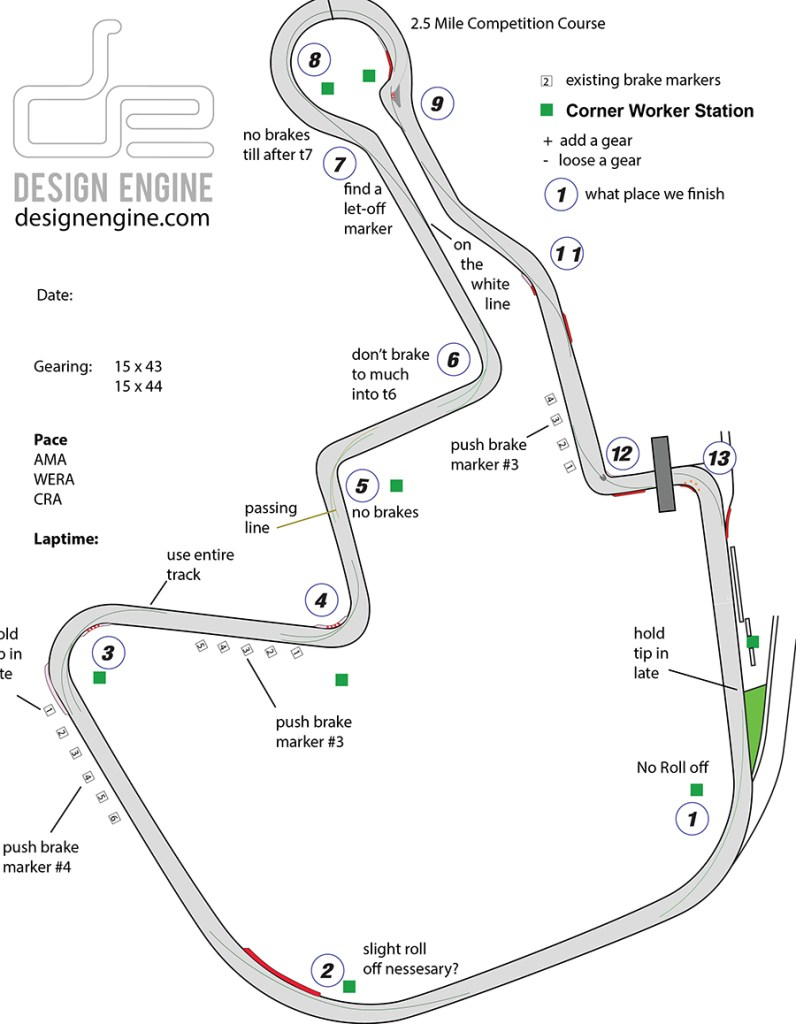BIR Short Course Design Engine trackmap