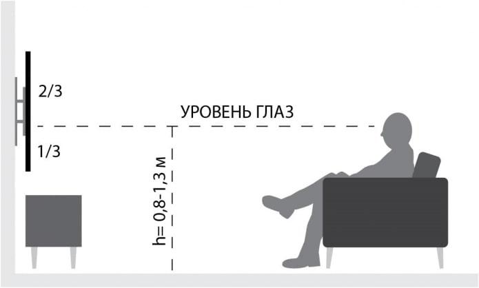 În procesul de cumpărare, luați în considerare dimensiunile dormitorului, altfel chiar și modelul cel mai modernă și elegant va fi greoi sau, dimpotrivă, se pierde printre alte elemente de interior. Mobilierul nu trebuie să ocupe tot spațiul, ieșiri curajoase, împiedică accesul la restul mobilierului. Dormitoarele spațioase ale unei zone mari sunt potrivite pentru paturi de formă neobișnuită cu elemente decorative suplimentare.