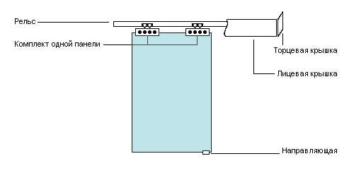 Hult design af en fineret dør