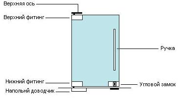 Solid design af en fineret dør