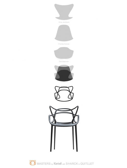 design chair kartell bouncy for baby masters milk share