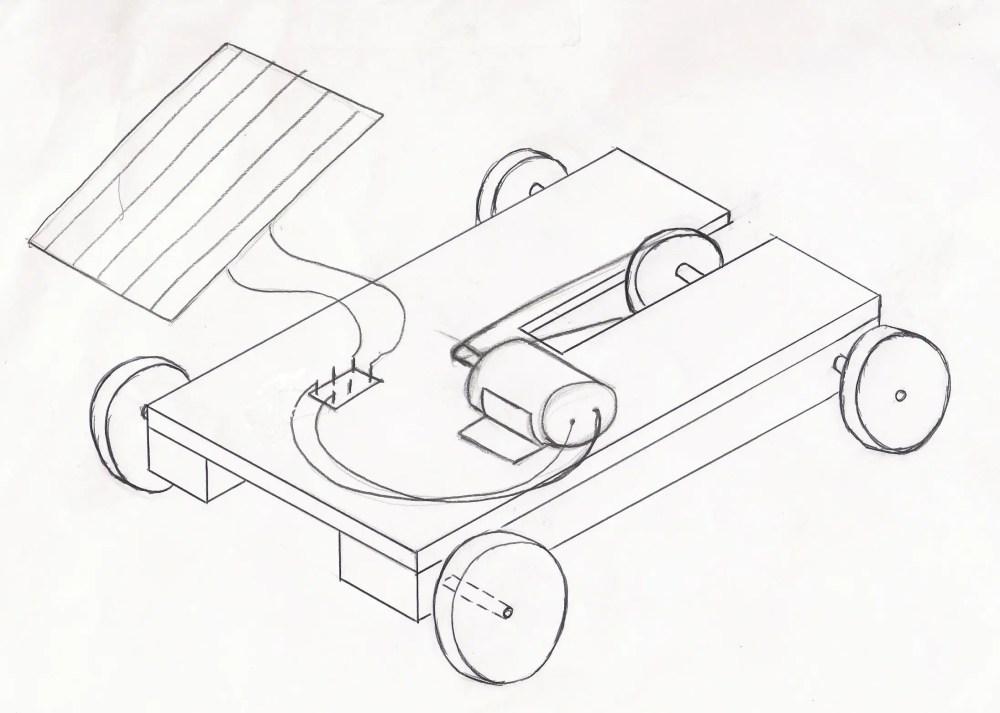 medium resolution of solar car diagram my wiring diagram solar panel car diagram