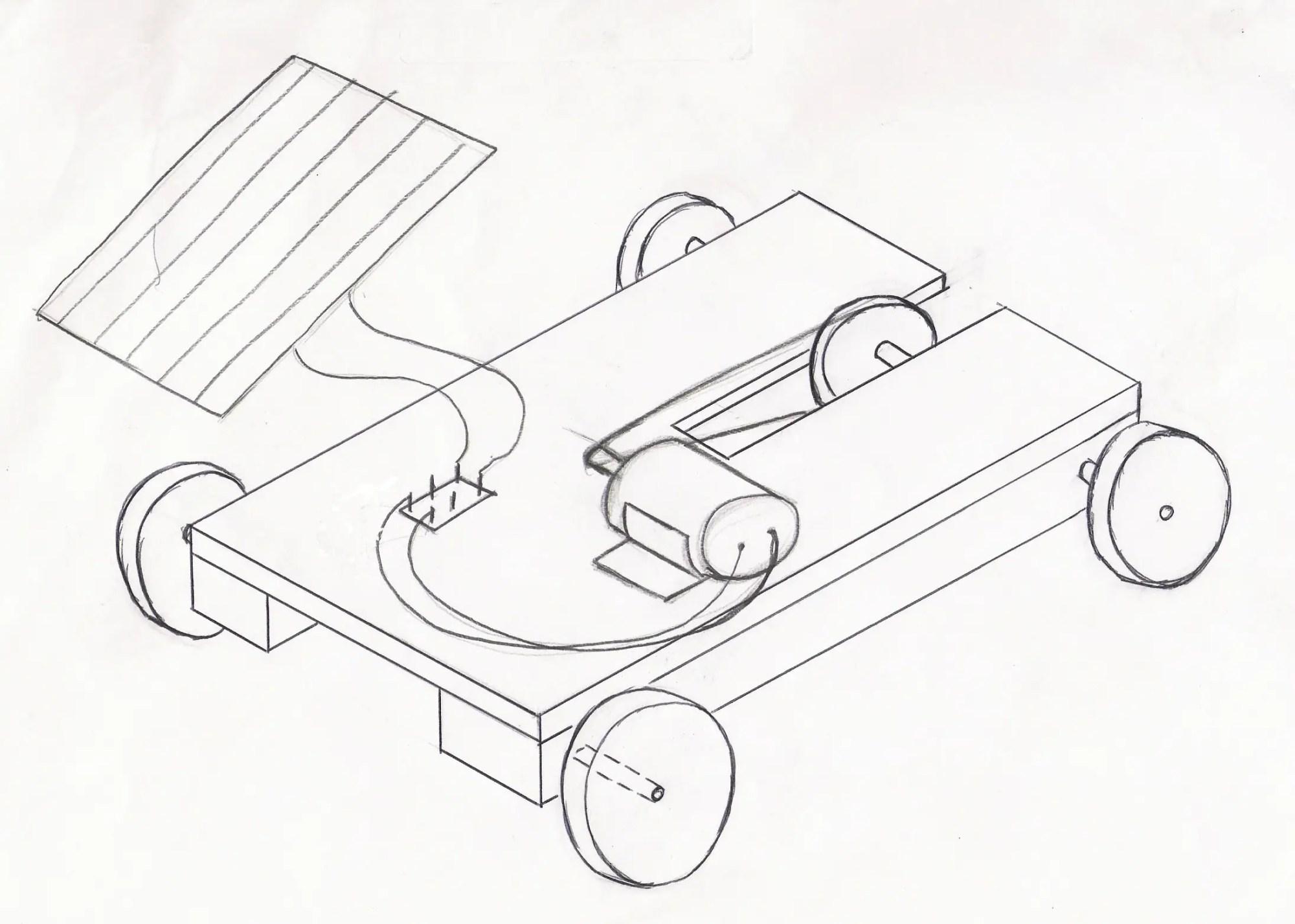 hight resolution of solar car diagram my wiring diagram solar panel car diagram