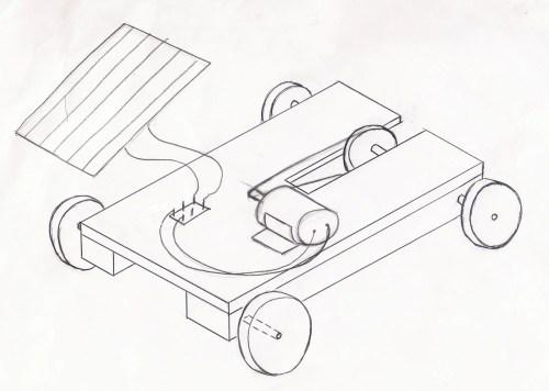 small resolution of solar car diagram my wiring diagram solar panel car diagram