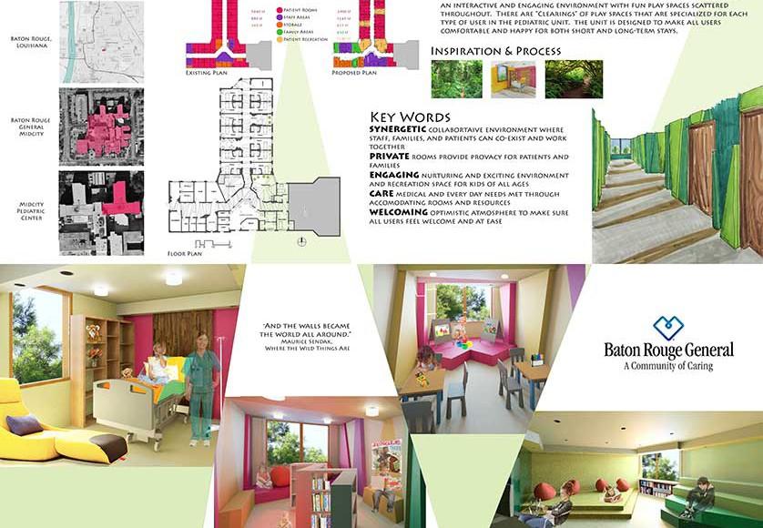 Interior Design COLLEGE OF ART & DESIGN