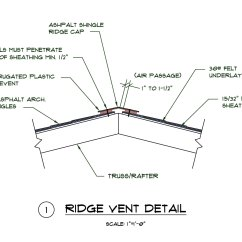 Gable Metal Roof Parts Diagram Sangamo Electric Meter Wiring Wood Diaphragm Structural Engineering Other