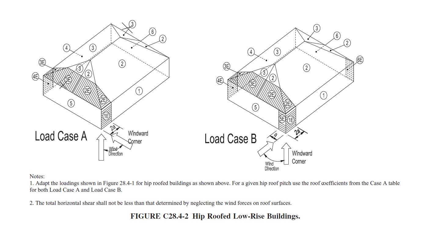 Hip Roof Diagram, Hip, Get Free Image About Wiring Diagram