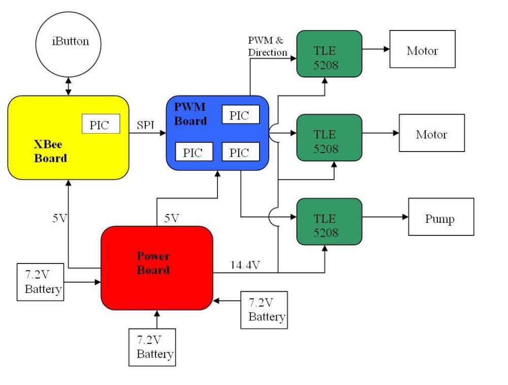 medium resolution of me218c red october stanford university block diagram of zigbee module