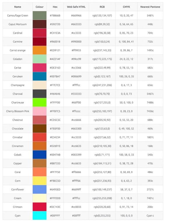 C_colour2