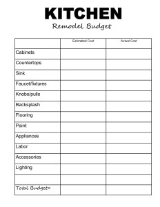 Free printable form for kitchen remodeling budget