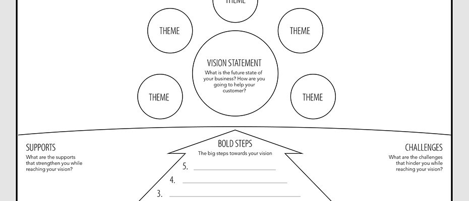 5 steps to design a vision beyond a vision statement