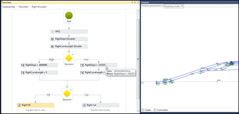 Autodesk Subassembly Composer Roadway Preview