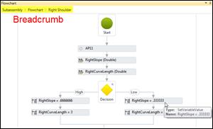 Autodesk Subassembly Composer Breadcrumb