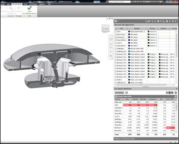 Granta Eco Material Advisor Analysis