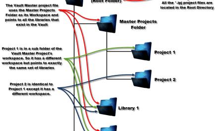 Autodesk Vault | Single Vs Multiple Project Files