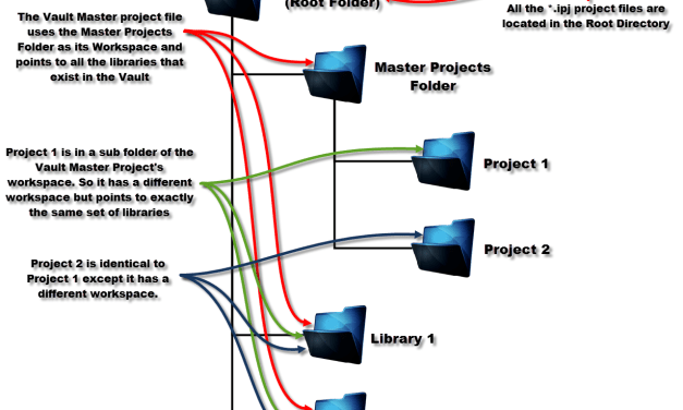 Autodesk Vault | Single Vs Multiple Project Files