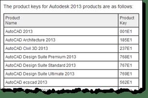 Autodesk Product Key List