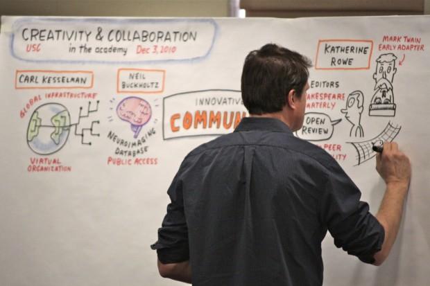 Creativity and Collaboration