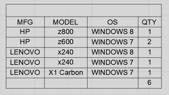 AutoCAD Data Extraction Wizard Table Results