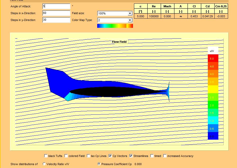 Engineering: Java Airfoil Tools