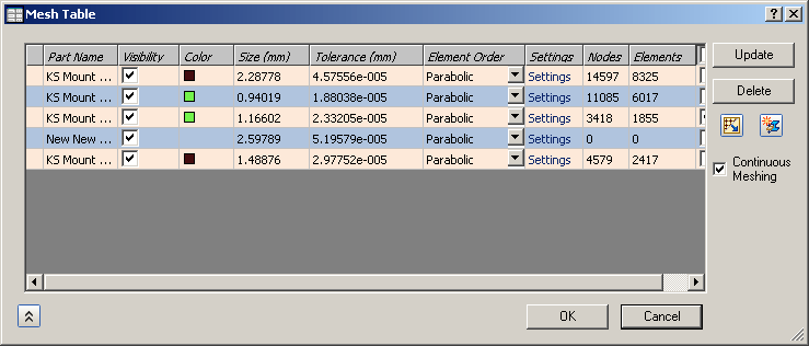 Autodesk Nastran In-CAD Mesh Table