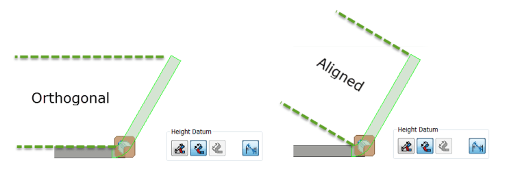 Flange Orthogonal vs Aligned