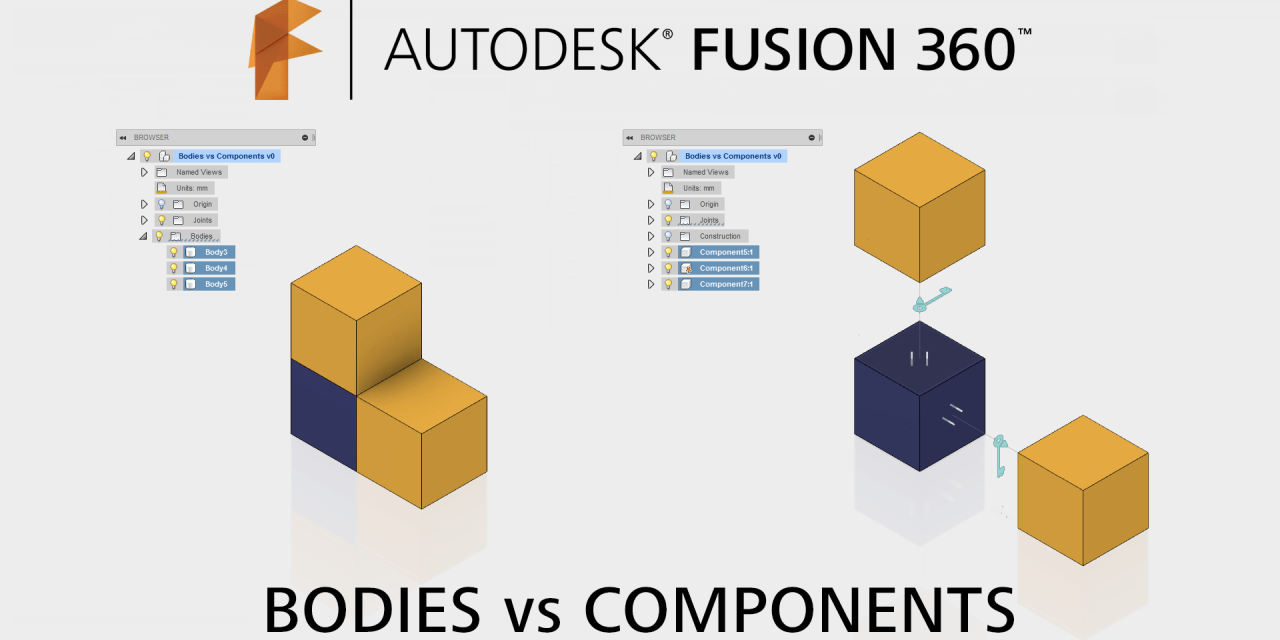 When to use Fusion 360 Bodies and Components