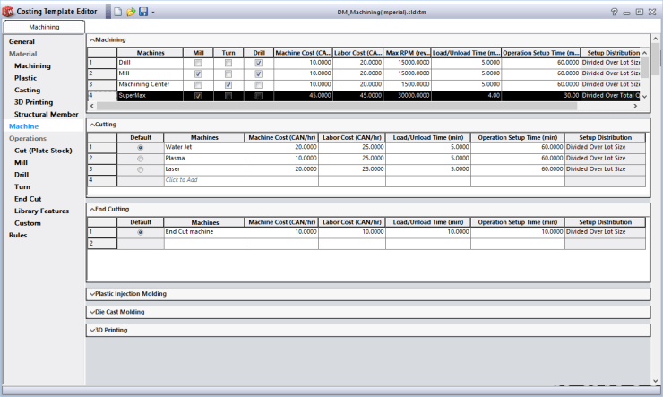 SolidWorks Costing Template Machine