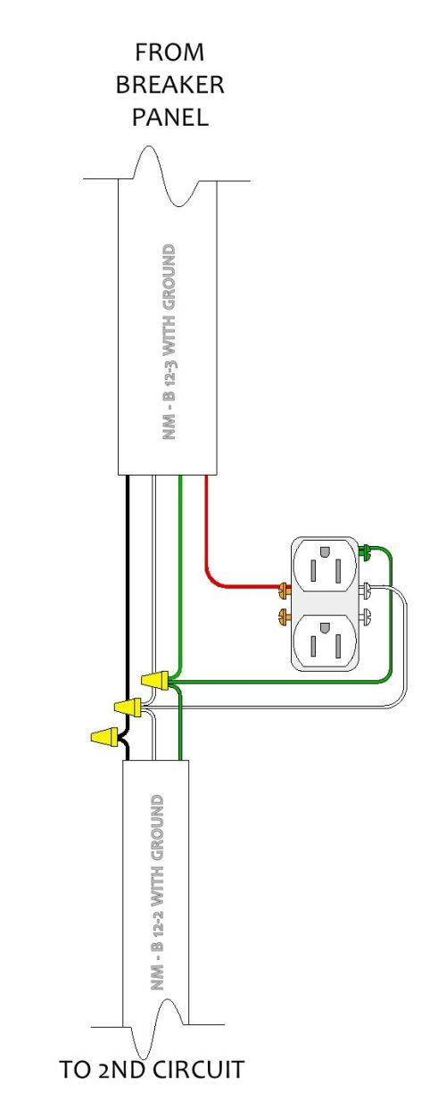 small resolution of my previous experience with house wiring involved 2 wire plus ground non metallic sheathed nm wire in 12 and 14 gauge this wirning involves 2 conductors