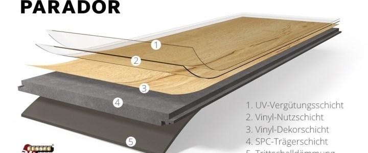 Parador - Parador Basic 5.3 Klick-Vinyl Rigid Designboden mit Klicksystem und integrierter Dämmunterlage