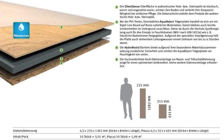 HARO Disano SmartAqua Rigid Design Boden Klicksystem Bodenbelag Aufbau