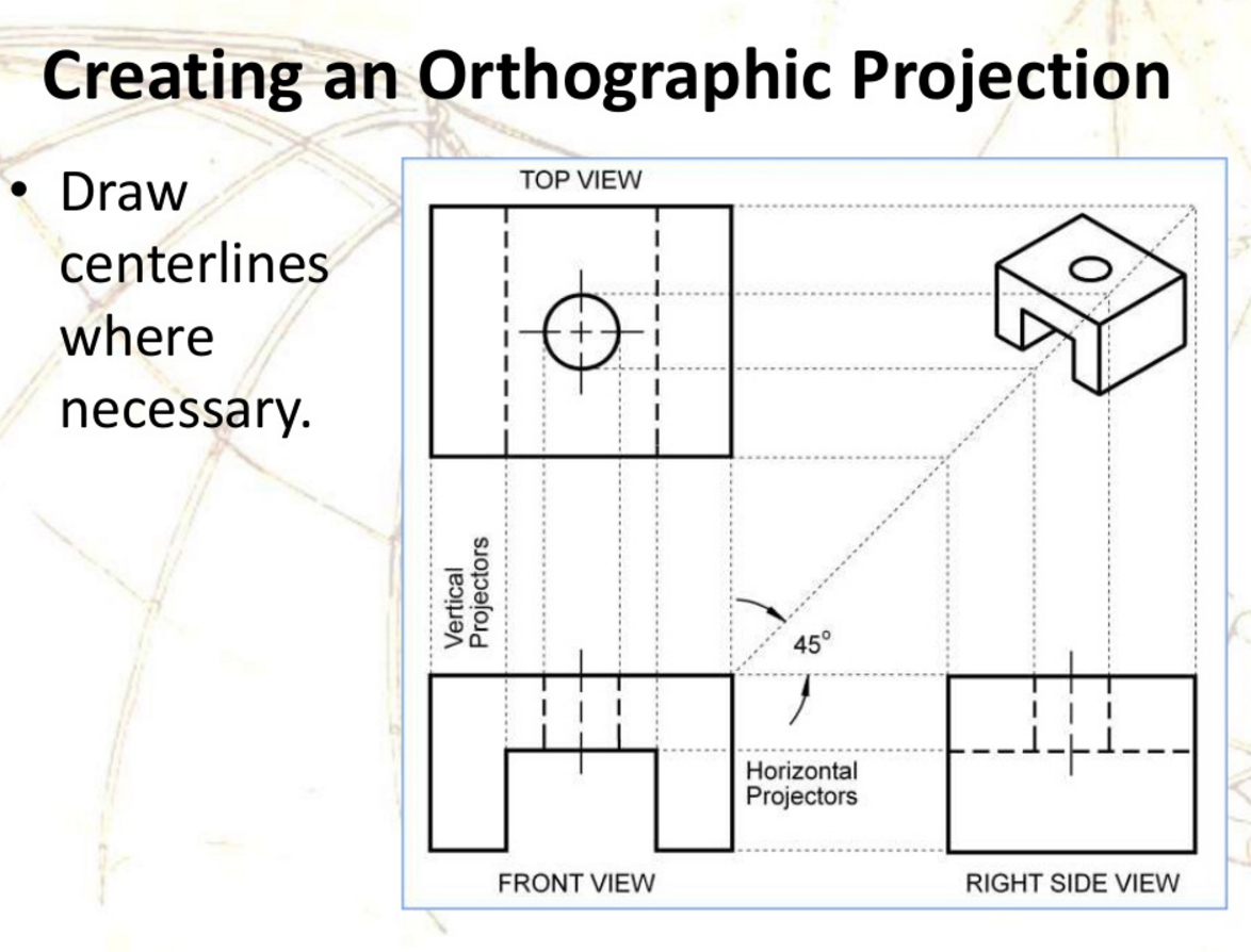Orthographic Review