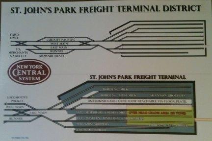 St Johns Park operation aid