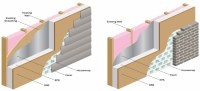 Structural Insulated Panels - Design Build Planners
