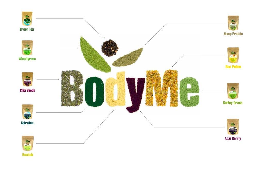 BodyMe-Poster