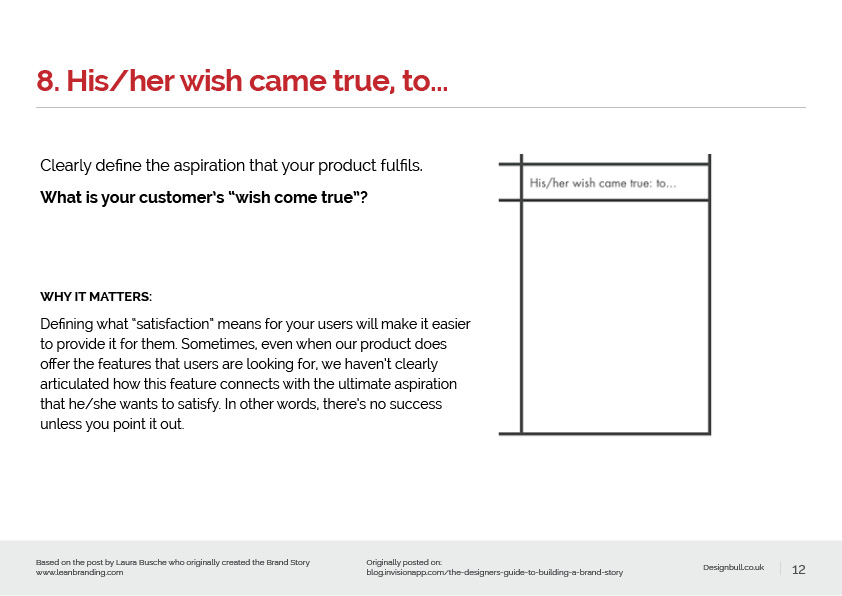 Brand Story presentation12