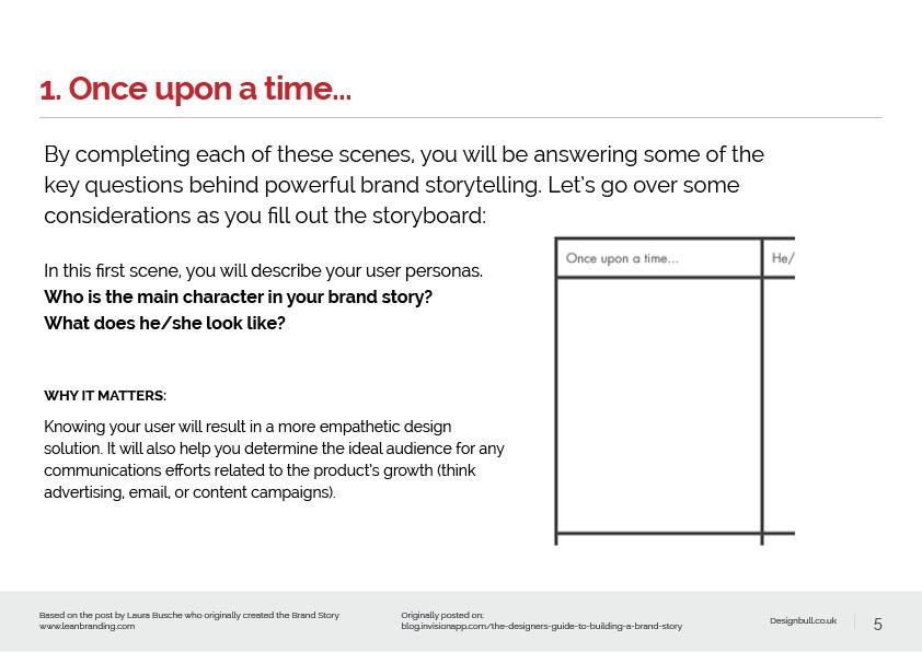 Brand Story presentation5
